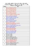 Hướng dẫn phân phối thời lượng môn Tiếng Việt lớp 5