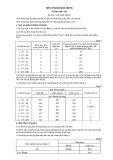 Tiêu chuẩn Nhà nước TCVN 164 - 64