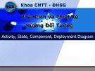 Bài giảng Phân tích và thiết kế hướng đối tượng: Activity, state, component, deployment diagram - Đỗ Ngọc Như Loan