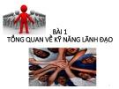 Bài giảng Kỹ năng lãnh đạo: Bài 1 - ThS. Nguyễn Thị Minh Thu