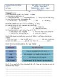 Đề thi học kì 2 môn Địa lí 4 năm 2017-2018 có đáp án - Trường Tiểu học Kim Đồng - Đề số 2