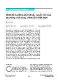 Nhân tố tác động đến cơ cấu nguồn vốn của các công ty xi măng niêm yết ở Việt Nam