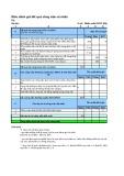 Chỉ số KPI của nhân viên DVKT máy dân dụng