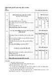 Chỉ số KPI vị trí Kế toán thanh toán