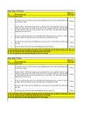 Chỉ số KPI Tổ tự động hóa
