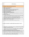 Chỉ tiêu đánh giá công việc phòng Hành chính nhân sự
