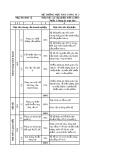 Mục tiêu kế hoạch công việc năm của bộ phận QA