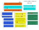 Tiêu chuẩn An toàn lao động và Vệ sinh lao động (Điều 133-152)