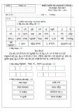 Đề kiểm tra định kì cuối học kì 1 môn Tiếng Việt lớp 1 năm 2018-2019