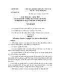 Nghị định chính phủ số 196/1994/NĐ-CP