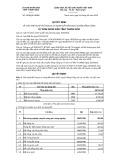 Quyết định số 1826/2019/QĐ-UBND tỉnh Thanh Hóa