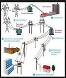 Giáo trình Cung cấp điện - Nguyễn Hữu Hoàng