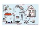 Bài giảng Chương 1: Các phương trình cơ bản của trường điện từ