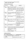 Đề cương ôn tập học kì 1 môn Ngữ văn 12 năm 2019-2020 - Trường THPT Ngô Quyền