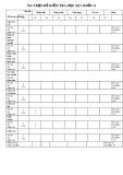 Đề cương ôn tập học kì 1 môn Vật lí 11 năm 2019-2020 - Trường THPT Uông Bí