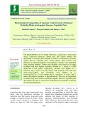 Phytochemical composition of aqueous crude extracts of selected pesticidal plants used against Brassica vegetable pests