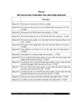 Chuyên san số 2: Tổng điều tra cơ sở kinh tế, hành chính, sự nghiệp năm 2007