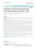 An analysis of volumes, prices and pricing trends of the pediatric antiretroviral market in developing countries from 2004 to 2012