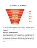 Top 10 KPIs cho marketing
