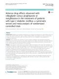 Adverse drug effects observed with vildagliptin versus pioglitazone or rosiglitazone in the treatment of patients with type 2 diabetes mellitus: A systematic review and meta-analysis of randomized controlled trials