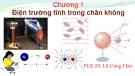 Bài giảng Vật lý đại cương 1 (Điện quang): Chương 1 - PGS.TS. Lê Công Hảo