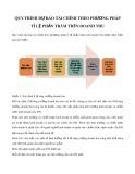 Quy trình dự báo tài chính theo phương pháp tỉ lệ phần trăm trên doanh thu