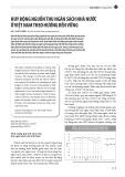 Huy động nguồn thu ngân sách nhà nước ở Việt Nam theo hướng bền vững