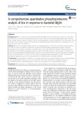 A comprehensive quantitative phosphoproteome analysis of rice in response to bacterial blight