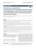 Simultaneous quantification of triterpenoic acids by high performance liquid chromatography method in the extracts of gum resin of Boswellia serrata obtained by different extraction techniques