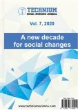 Sustainability Governance; Reciprocation Accountability  based Emotional Quotient
