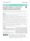 Age-related differences in breast cancer mortality according to race/ethnicity, insurance, and socioeconomic status