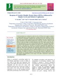 Response of growth of quality protein maize (QPM) as influenced by sulphur levels and method of application