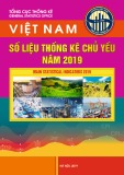 Thống kê Việt Nam năm 2019