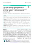 One-year mortality and Periprosthetic infection rates after Total knee Arthroplasty in Cancer patients: A population-based cohort study