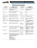 UNIX command cheat sheets