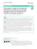 Transcriptomic insight into salinomycin mechanisms in breast cancer cell lines: Synergistic effects with dasatinib and induction of estrogen receptor β