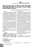 Đánh giá hiệu quả quy trình cải tiến khám bệnh chữa bệnh bảo hiểm y tế tại trạm y tế xã 2 huyện tỉnh Hòa Bình, 2018-2019