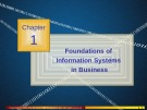Lecture Management information systems (9/e) – Chapter 1: Foundations of information systems in business