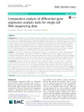 Comparative analysis of differential gene expression analysis tools for single-cell RNA sequencing data
