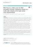 RNA-TVcurve: A Web server for RNA secondary structure comparison based on a multi-scale similarity of its triple vector curve representation