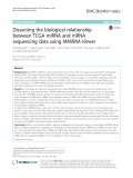 Dissecting the biological relationship between TCGA miRNA and mRNA sequencing data using MMiRNA-Viewer