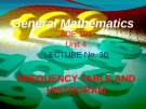Lecture General mathematics: Lecture 30 - Ms. Fehmida Haroon