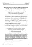 Điều chế nano vàng trên nền dextran và ứng dụng xúc tác trong phản ứng khử 4-Nitrophenol