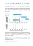 Xử lý các tình huống đối với máy GC và GC-MS