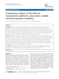 Comparative analysis of microbiome measurement platforms using latent variable structural equation modeling