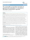 The causal effect of red blood cell folate on genome-wide methylation in cord blood: A Mendelian randomization approach