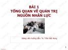 Bài giảng Quản trị nguồn nhân lực: Bài 1 - TS. Trần Việt Hùng
