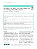 Comparison of bench test results measuring the accuracy of peak flow meters