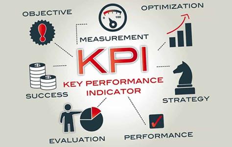 CEO.10: Bộ 101 Tài Liệu Xây Dựng KPI Cho Doanh Nghiệp